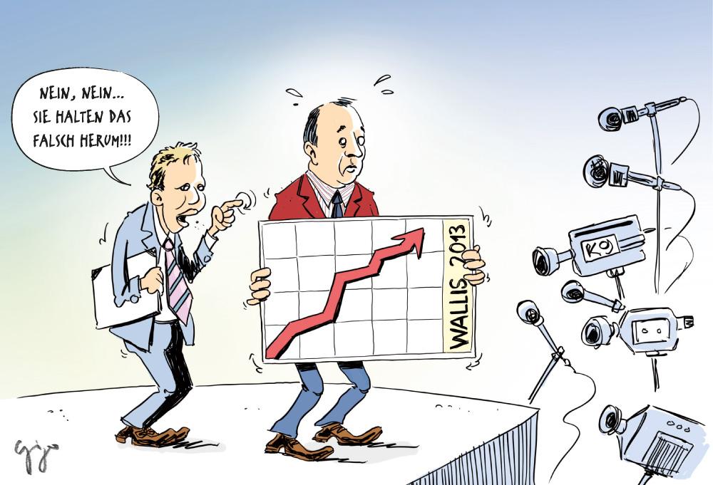 Cartoon Der Woche Rechnung 2013 Giger Graphics Grafik